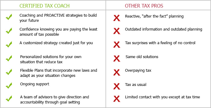Working With a Certified Tax Professional